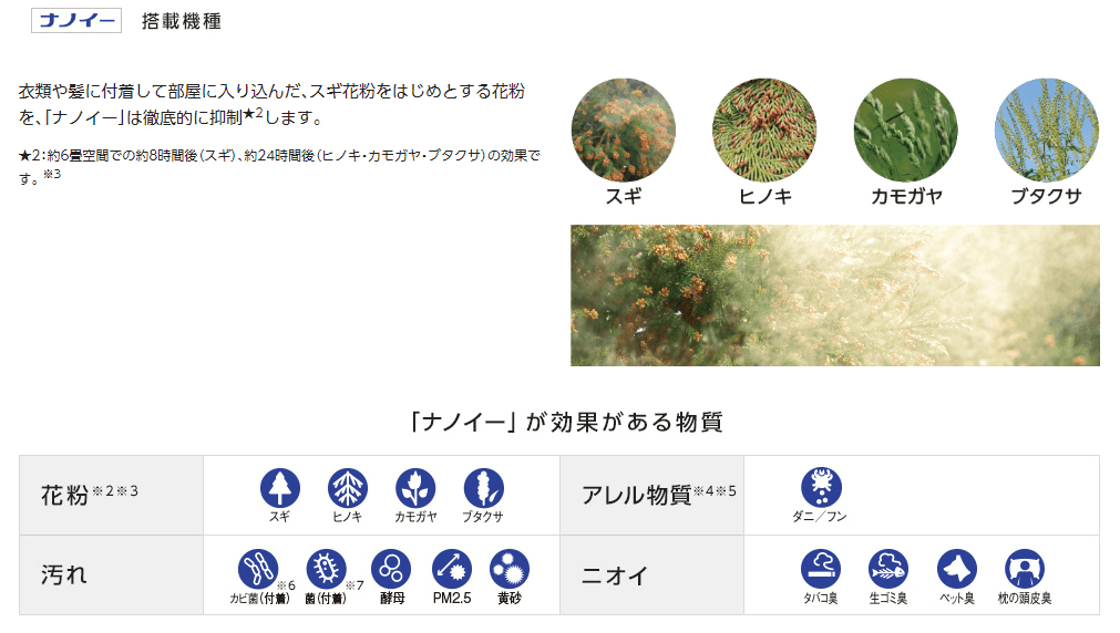 ナノイーは花粉にも効果がある