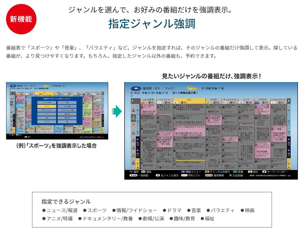 2B-C10BW1のジャンル検索機能